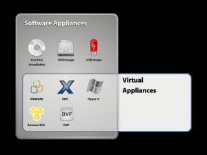 appliance-tax