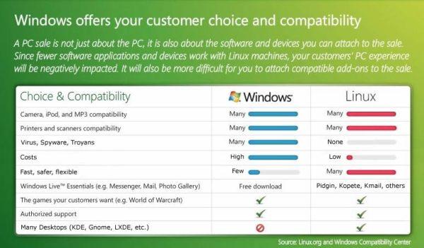 windowsvslinux-alex